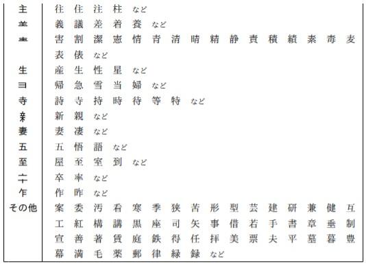漢字「どっちが長い」
